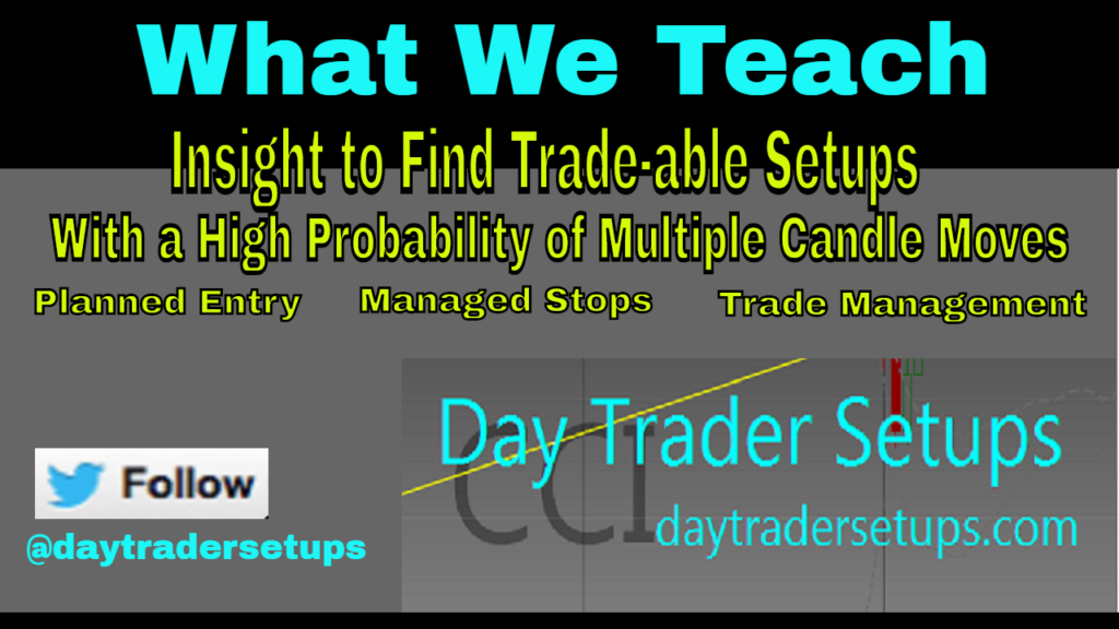 Day Trade Setups Time Entry Managed Stops