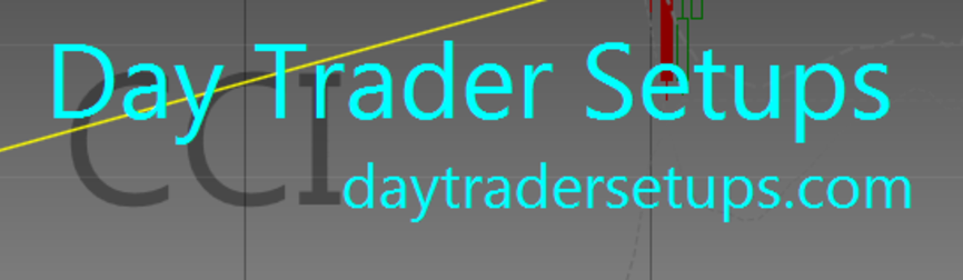 daytradersetups.com Learn to Day Trade