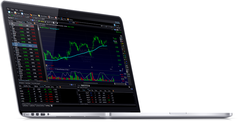 Learn to day trade with Paper Trading Account at TC2000