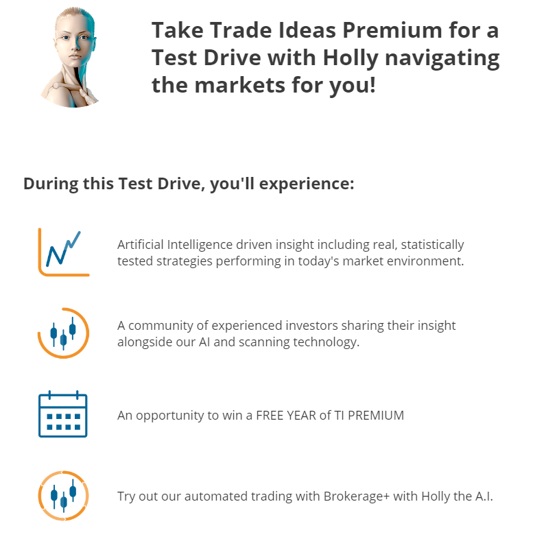 Take Trade Ideas Premium for a Test Drive with Holly navigating the markets for you.  Artificial intelligence driven insight including real, statistically tested strategies performing in today's market environment.